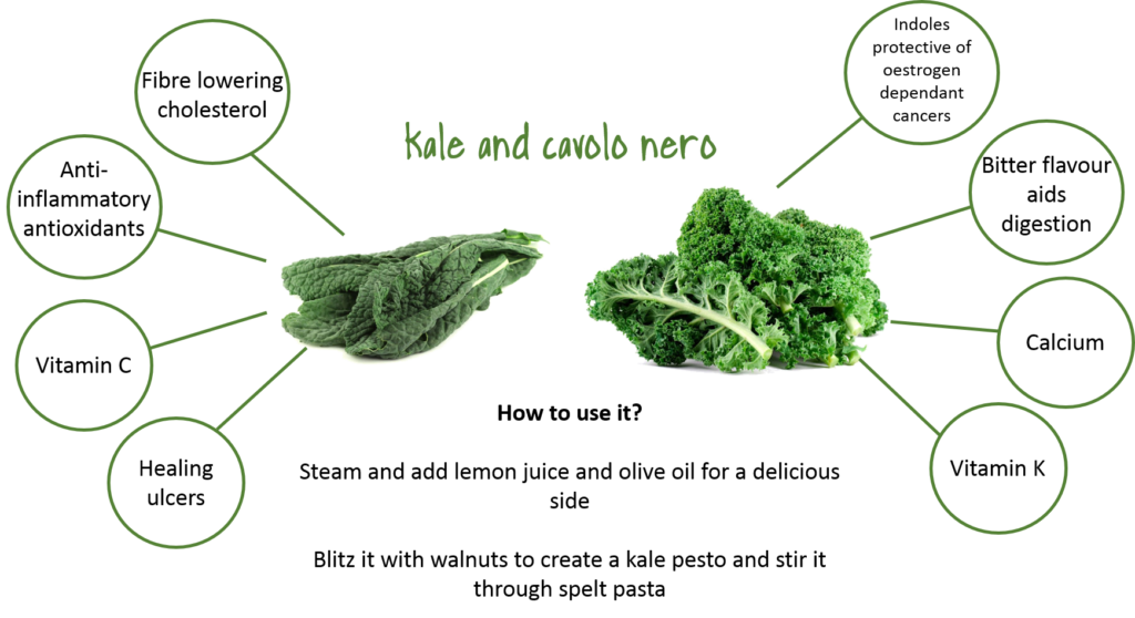Kale benefits